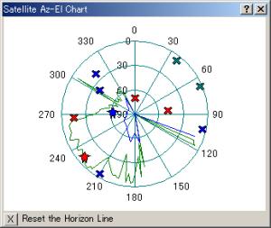 GPSから見た2008年1/6日の空