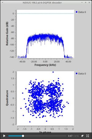 NEXUS 19k2 pi/4-DQPSK decoder