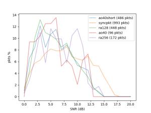 smog_snr_plot