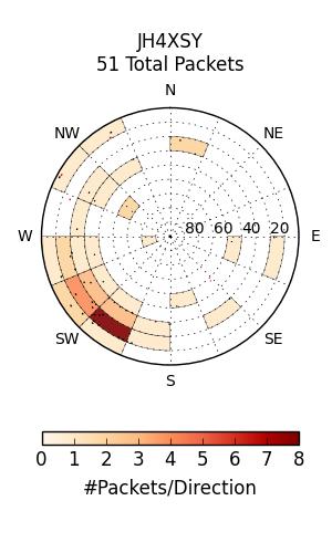 tinyGS-antenna-map